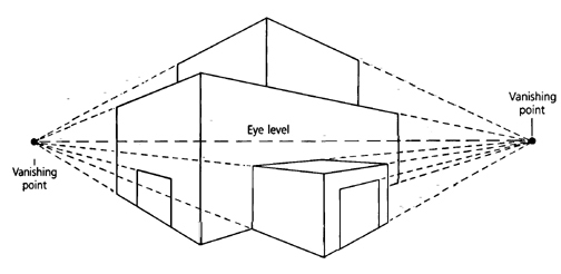 2 Point Perspective Drawing  House http://www.bluelavaart.com/images/isf/perspectivehouse/a2perspecthouse.htm
